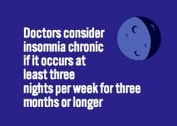 What are Different Types of Insomnia?